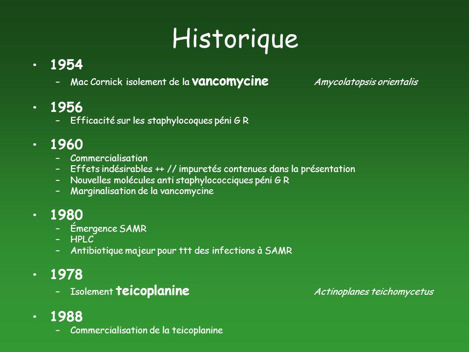 Historique 1954. Mac Cornick isolement de la vancomycine Amycolatopsis orientalis. 1956. Efficacité sur les staphylocoques péni G R.