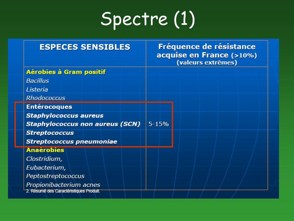 Spectre (1)