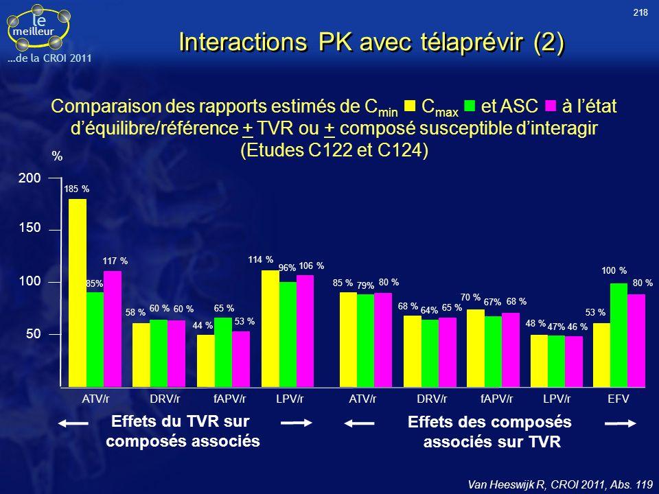 Interactions PK avec télaprévir (2)