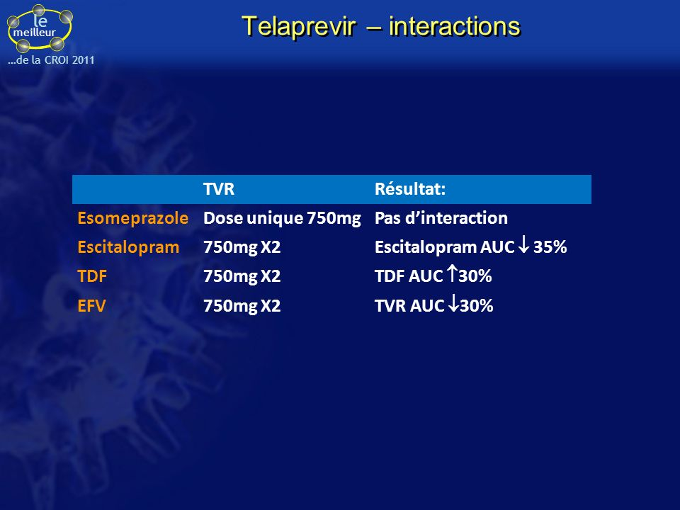 Telaprevir – interactions