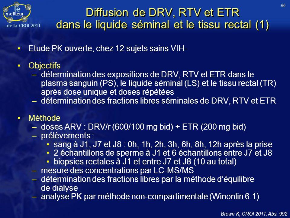60 Diffusion de DRV, RTV et ETR dans le liquide séminal et le tissu rectal (1) Etude PK ouverte, chez 12 sujets sains VIH-