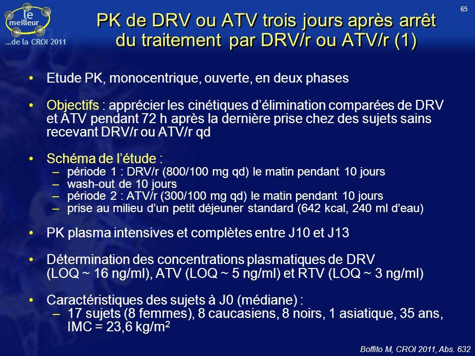 65 PK de DRV ou ATV trois jours après arrêt du traitement par DRV/r ou ATV/r (1) Etude PK, monocentrique, ouverte, en deux phases.