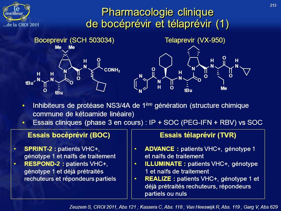 Pharmacologie clinique de bocéprévir et télaprévir (1)