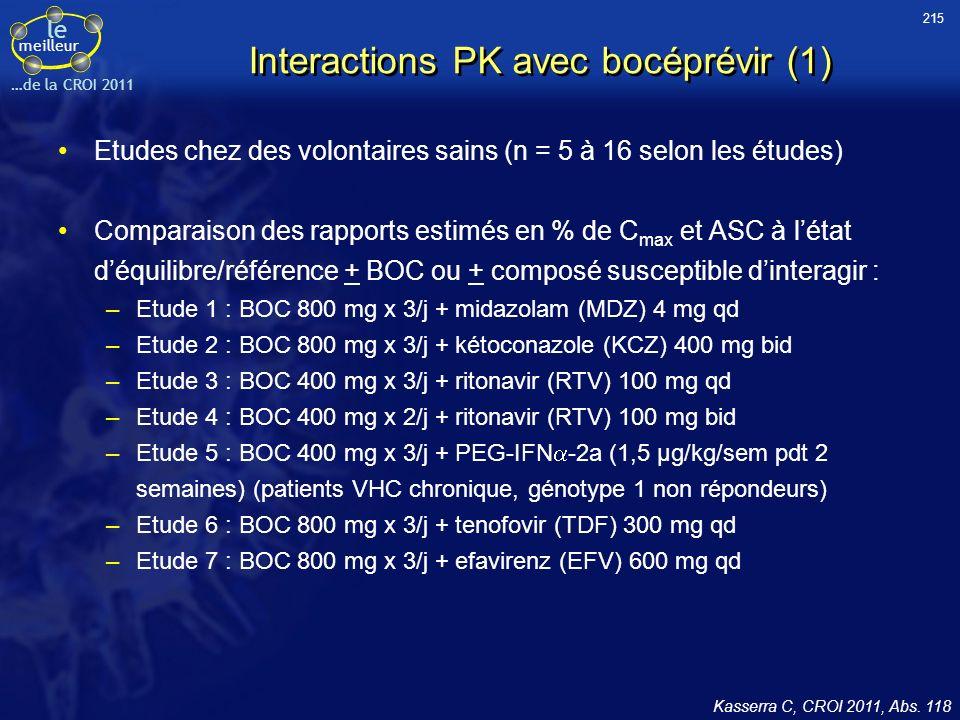 Interactions PK avec bocéprévir (1)