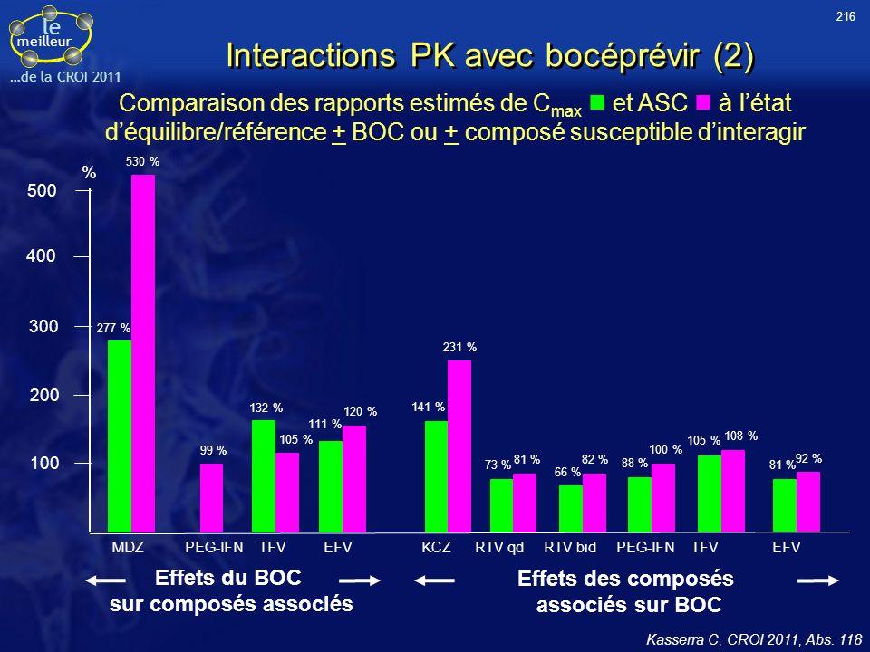 Interactions PK avec bocéprévir (2)