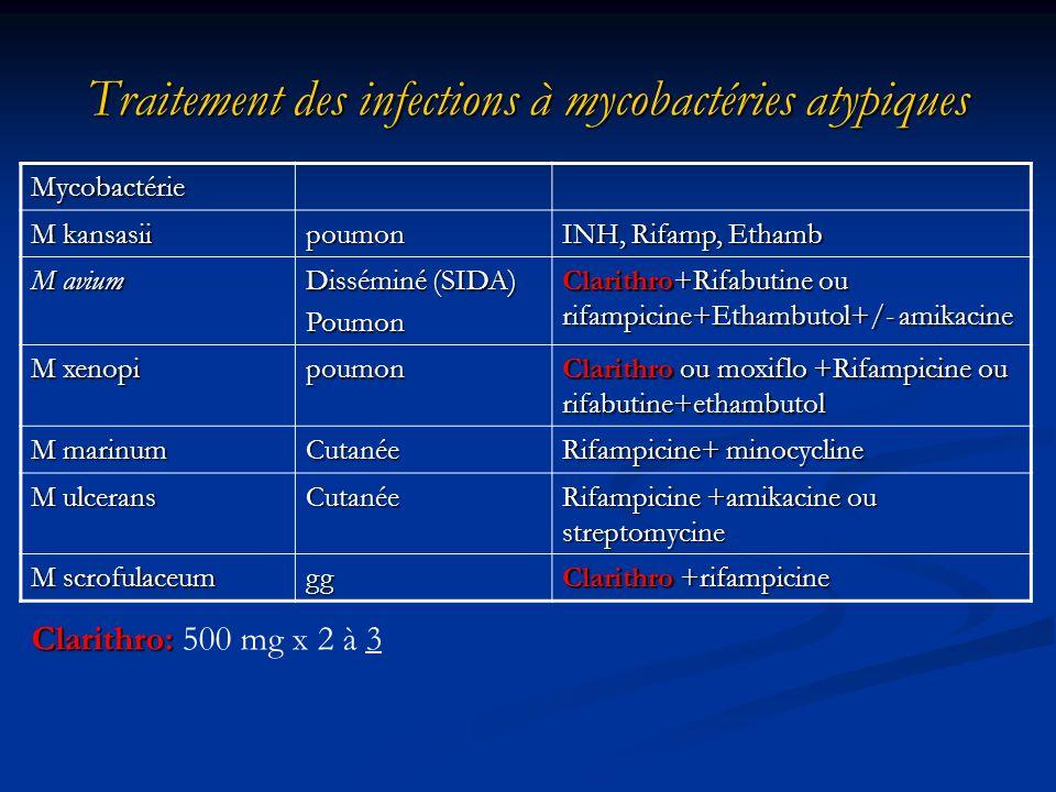 Traitement des infections à mycobactéries atypiques