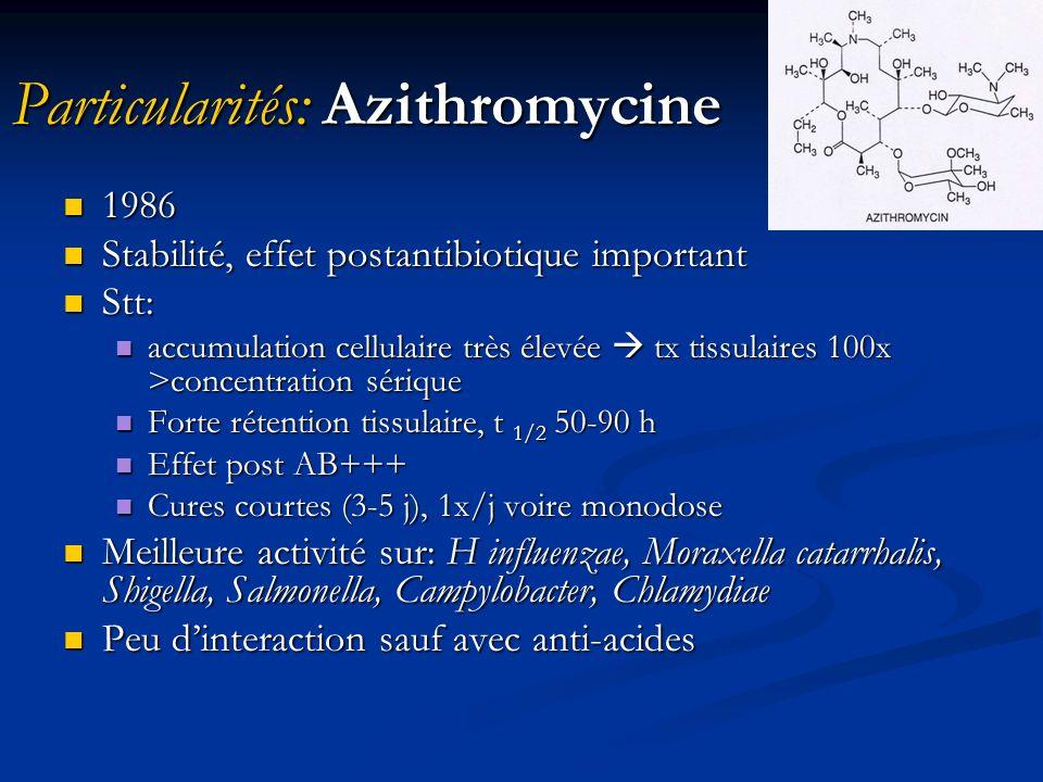 Particularités: Azithromycine