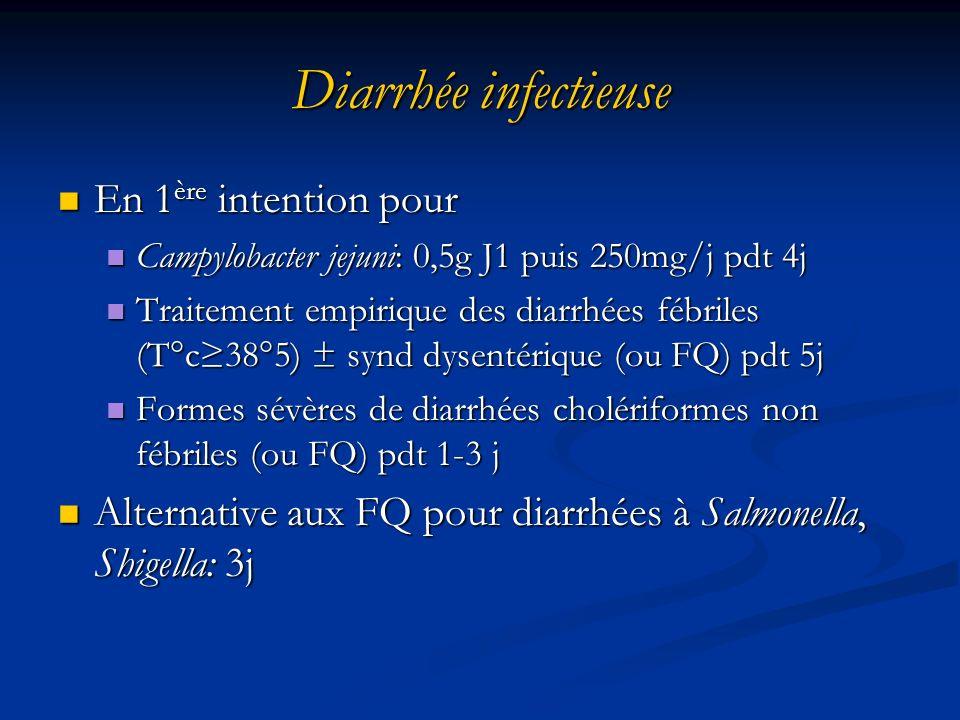 Diarrhée infectieuse En 1ère intention pour