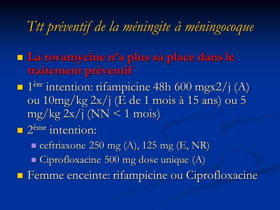Ttt préventif de la méningite à méningocoque