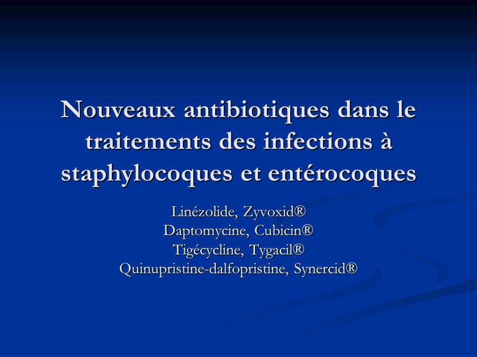 Quinupristine-dalfopristine, Synercid®