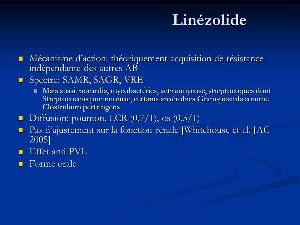 Linézolide Mécanisme d'action: théoriquement acquisition de résistance indépendante des autres AB. Spectre: SAMR, SAGR, VRE.