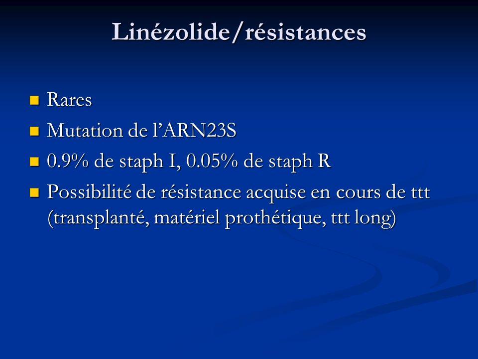 Linézolide/résistances