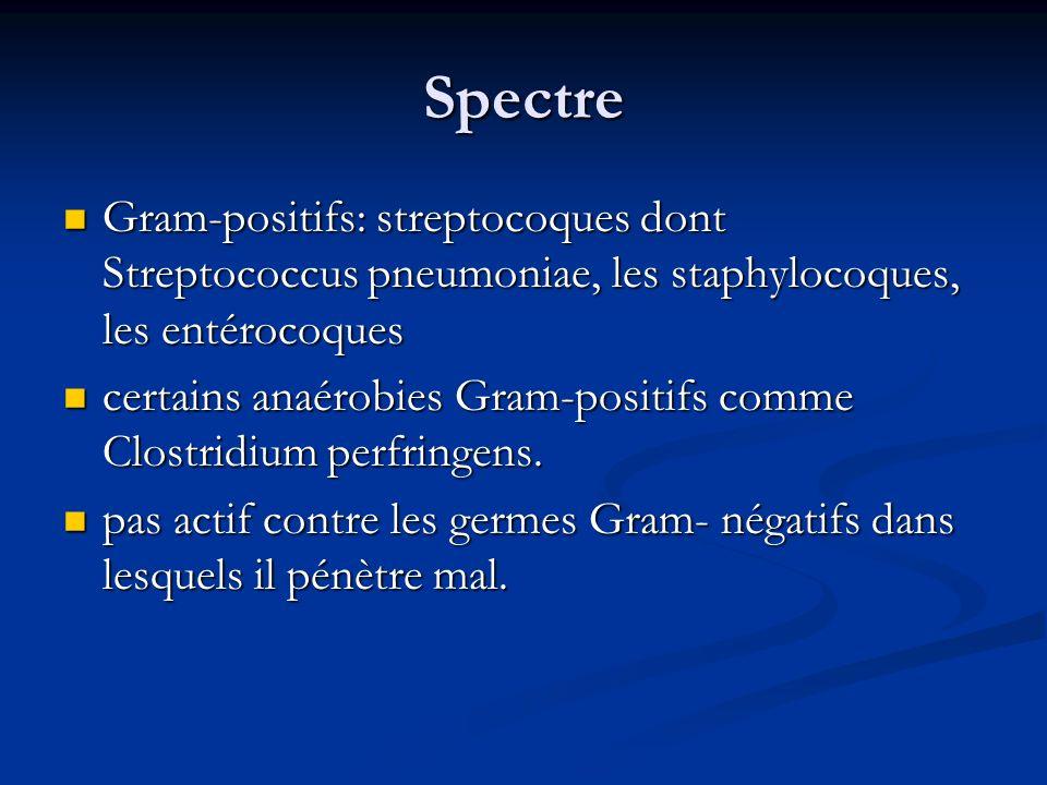 Spectre Gram-positifs: streptocoques dont Streptococcus pneumoniae, les staphylocoques, les entérocoques.