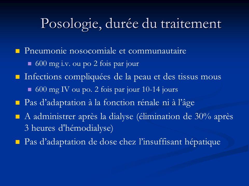 Posologie, durée du traitement