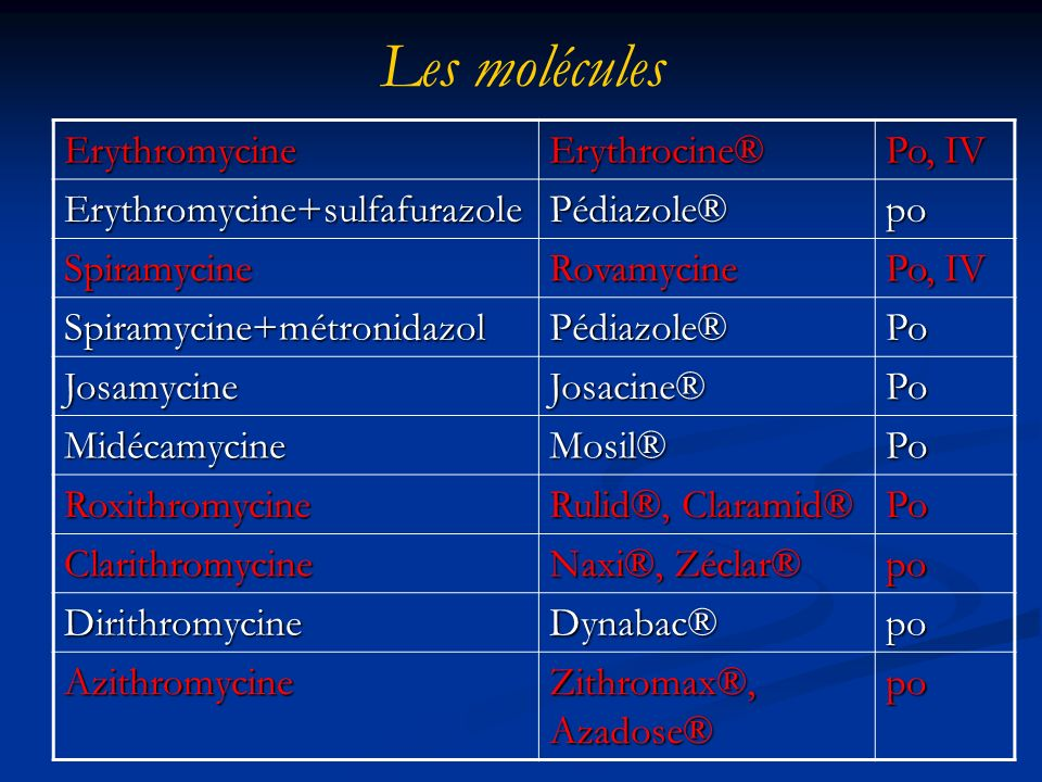 Les molécules Erythromycine Erythrocine® Po, IV