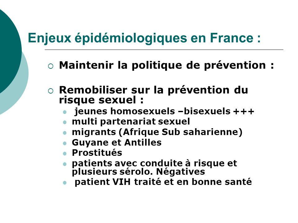 Enjeux épidémiologiques en France :