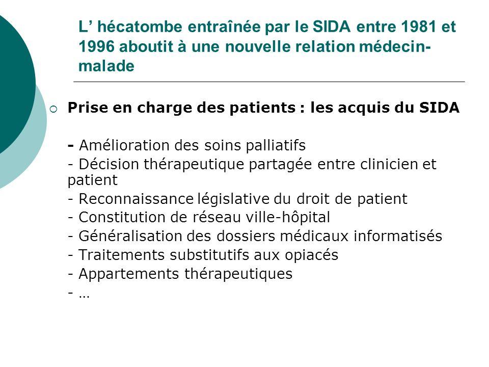 L' hécatombe entraînée par le SIDA entre 1981 et 1996 aboutit à une nouvelle relation médecin-malade