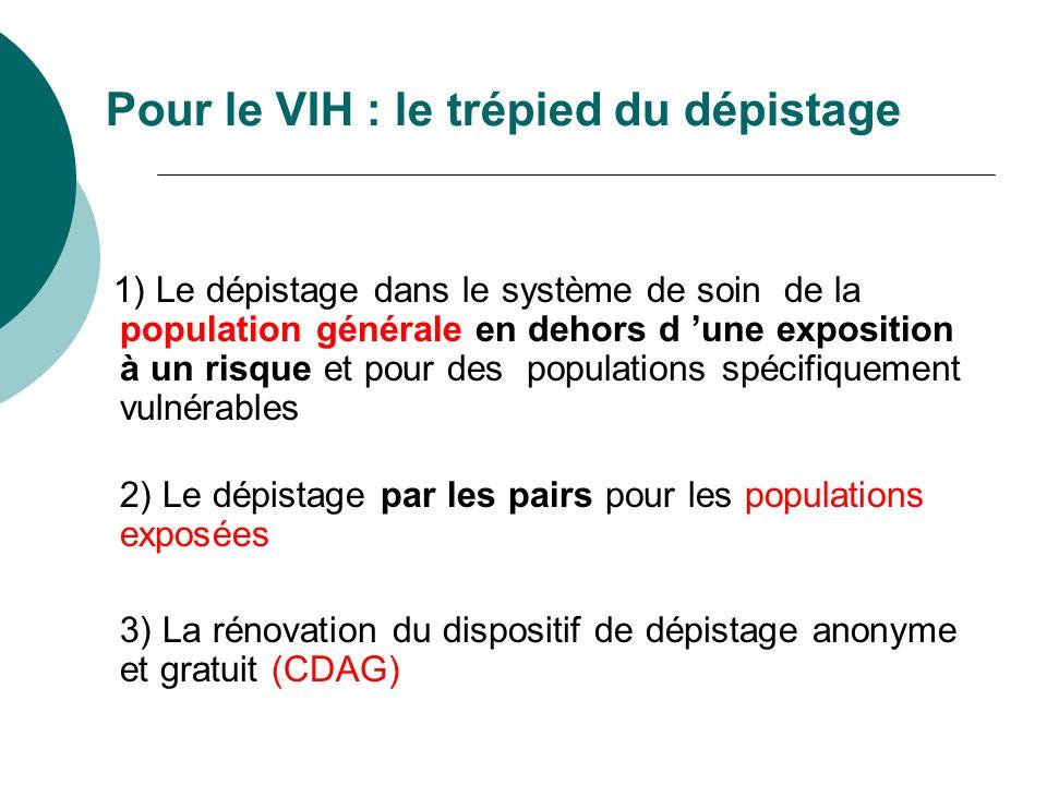 Pour le VIH : le trépied du dépistage