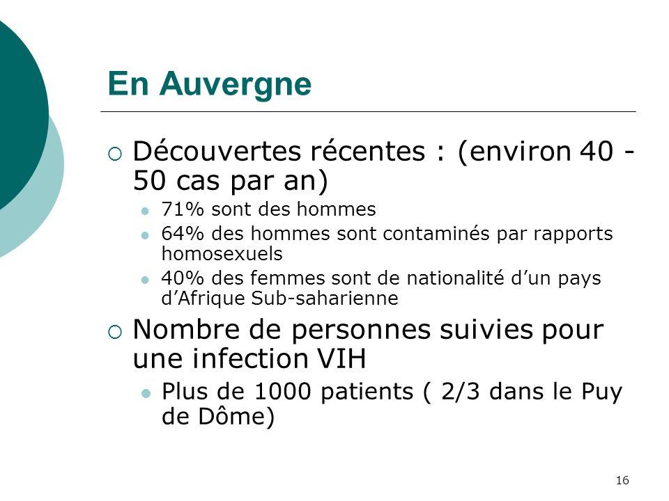 En Auvergne Découvertes récentes : (environ 40 -50 cas par an)