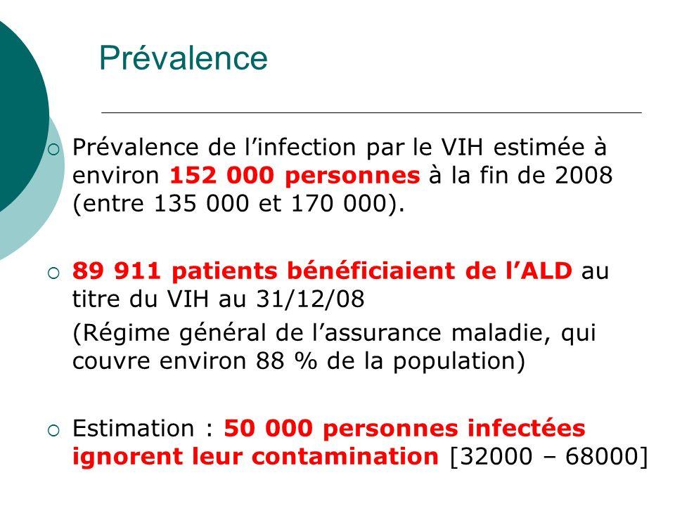 Prévalence Prévalence de l'infection par le VIH estimée à environ 152 000 personnes à la fin de 2008 (entre 135 000 et 170 000).