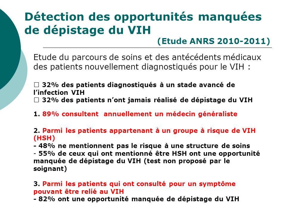 Détection des opportunités manquées de dépistage du VIH