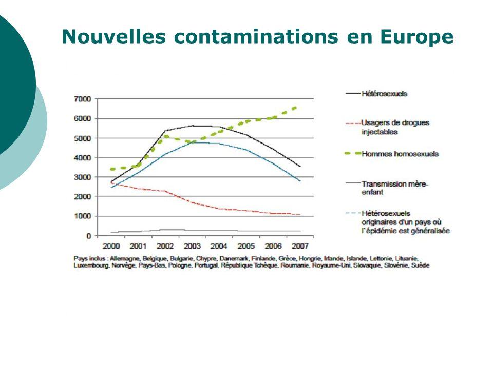 Nouvelles contaminations en Europe
