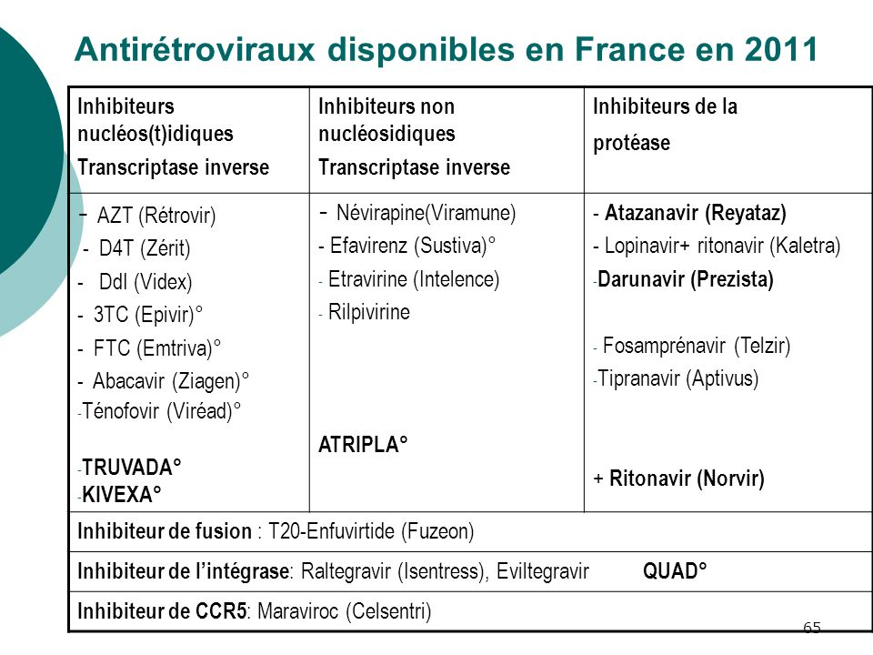 Antirétroviraux disponibles en France en 2011