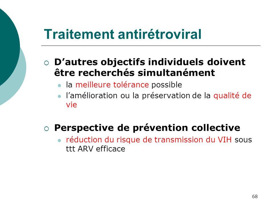 Traitement antirétroviral