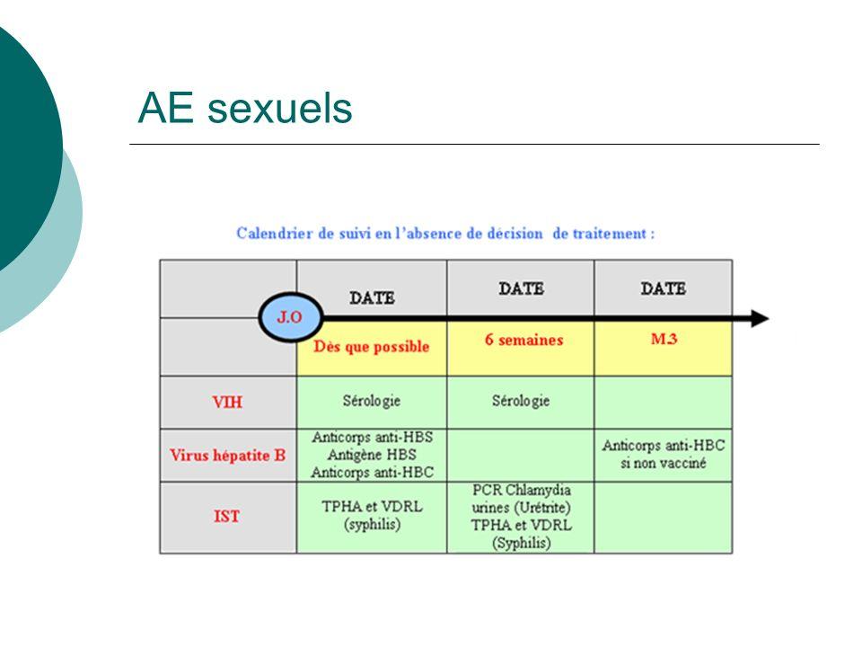 AE sexuels