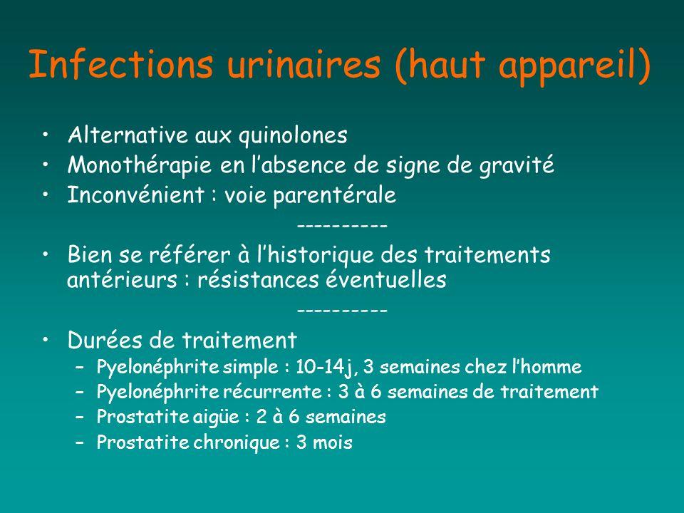 Infections urinaires (haut appareil)