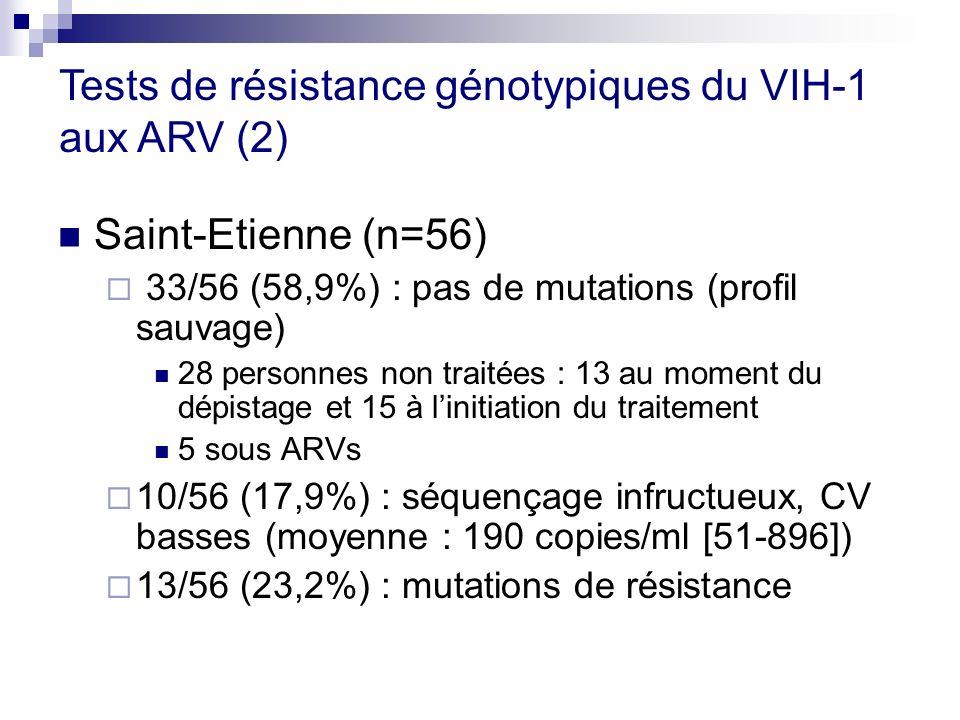 Tests de résistance génotypiques du VIH-1 aux ARV (2)