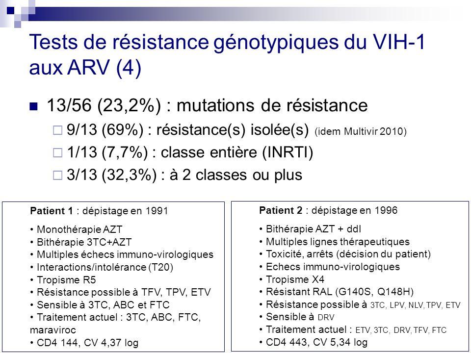Tests de résistance génotypiques du VIH-1 aux ARV (4)