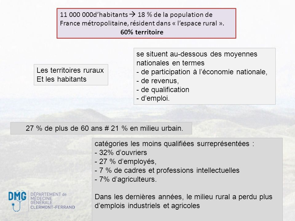 11 000 000d'habitants  18 % de la population de France métropolitaine, résident dans « l'espace rural ». 60% territoire