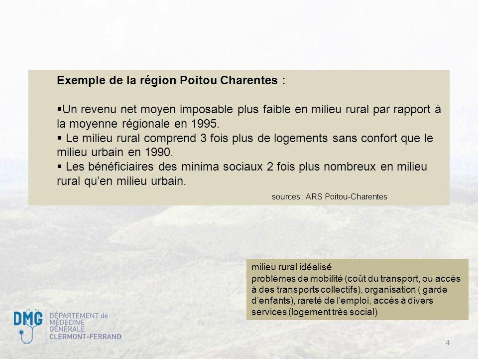 Exemple de la région Poitou Charentes :