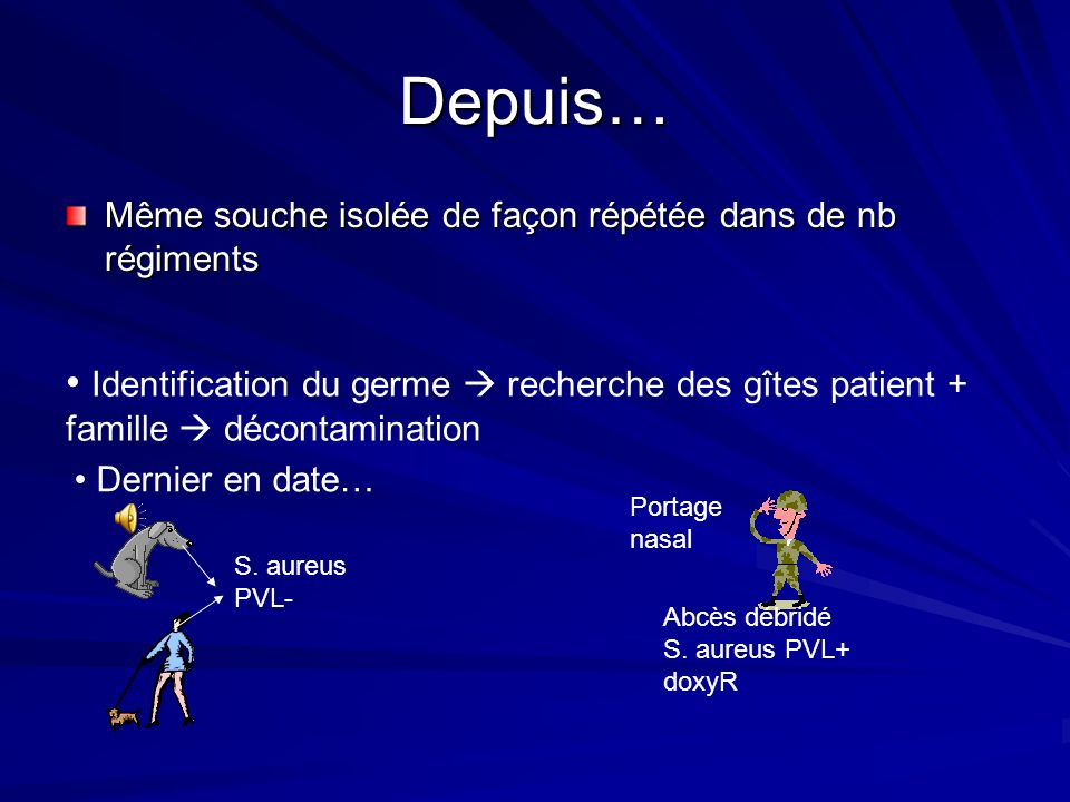 Depuis… Même souche isolée de façon répétée dans de nb régiments. Identification du germe  recherche des gîtes patient + famille  décontamination.