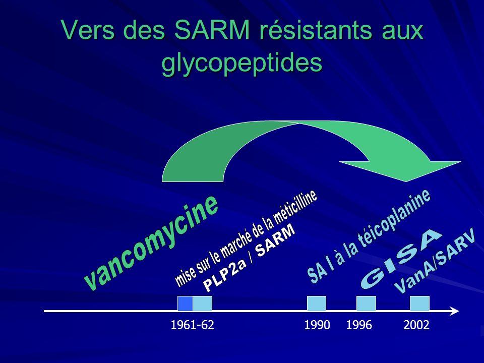 Vers des SARM résistants aux glycopeptides