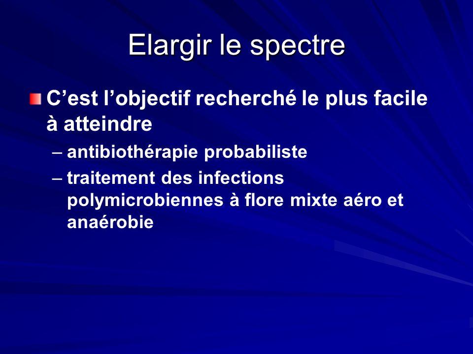 Elargir le spectre C'est l'objectif recherché le plus facile à atteindre. antibiothérapie probabiliste.