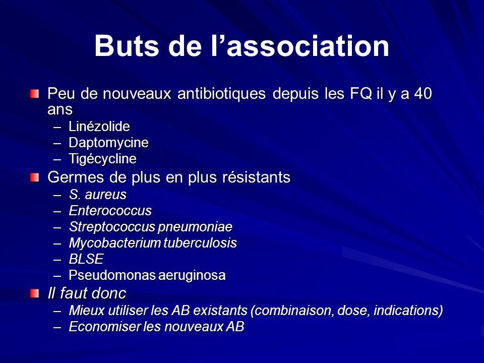 Buts de l'association Peu de nouveaux antibiotiques depuis les FQ il y a 40 ans. Linézolide. Daptomycine.