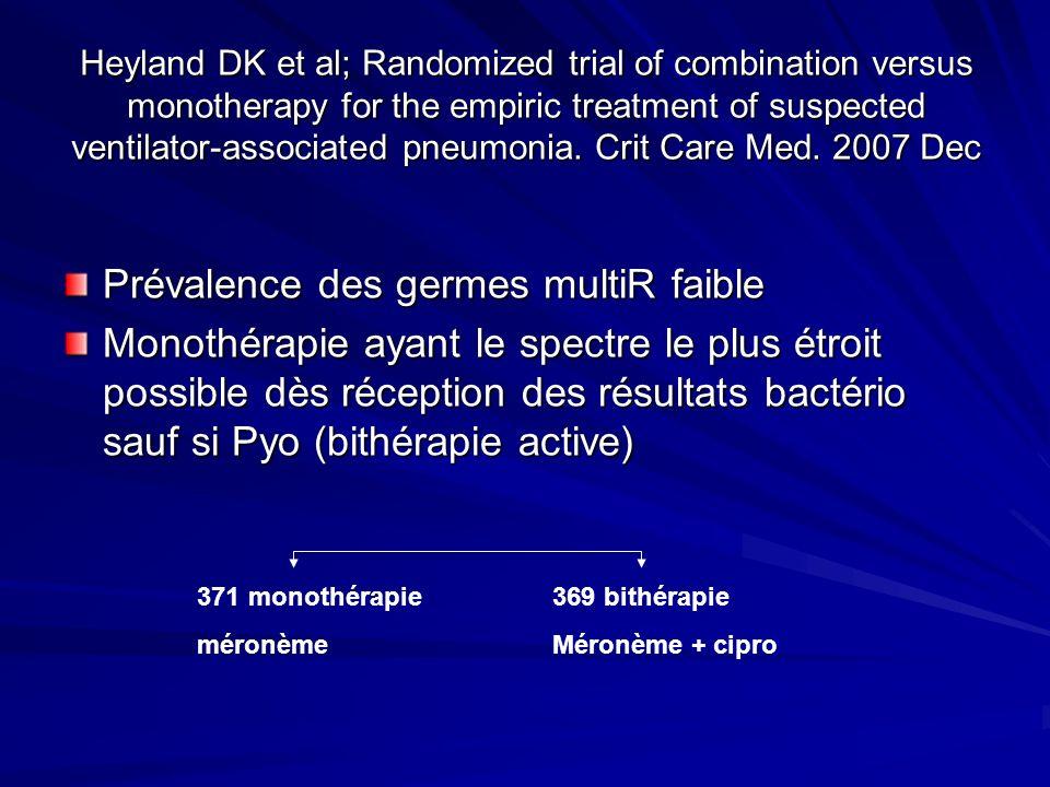 Prévalence des germes multiR faible