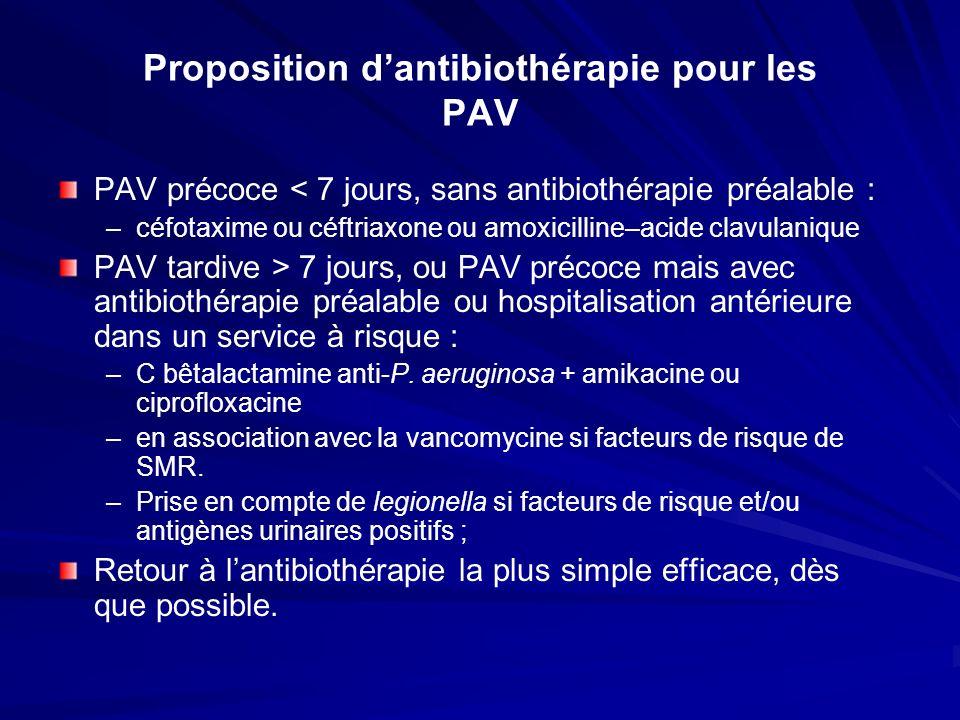 Proposition d'antibiothérapie pour les PAV