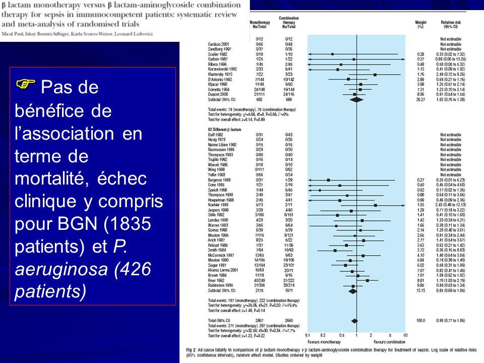  Pas de bénéfice de l'association en terme de mortalité, échec clinique y compris pour BGN (1835 patients) et P.