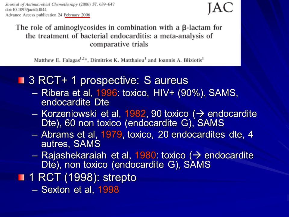 3 RCT+ 1 prospective: S aureus