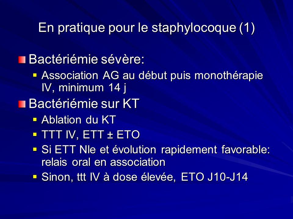 En pratique pour le staphylocoque (1)