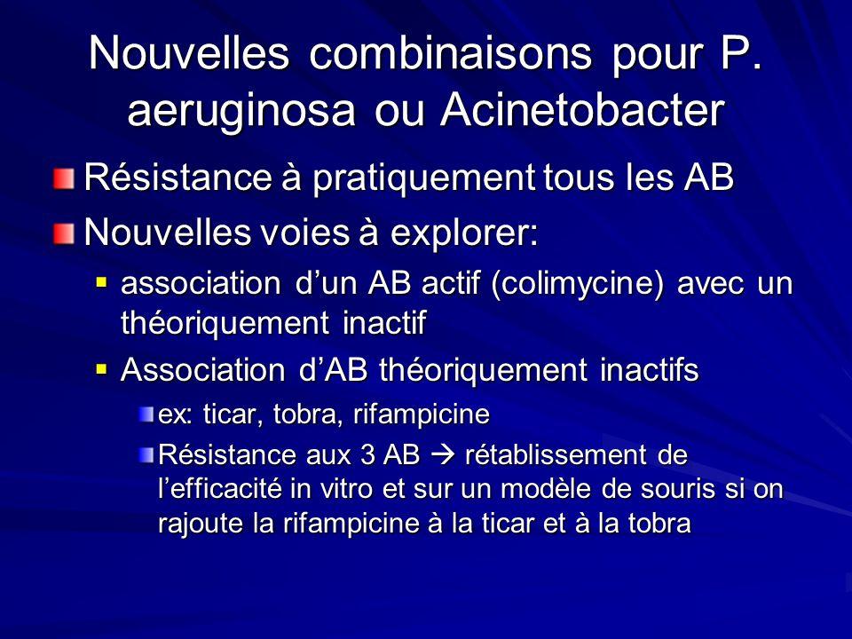 Nouvelles combinaisons pour P. aeruginosa ou Acinetobacter