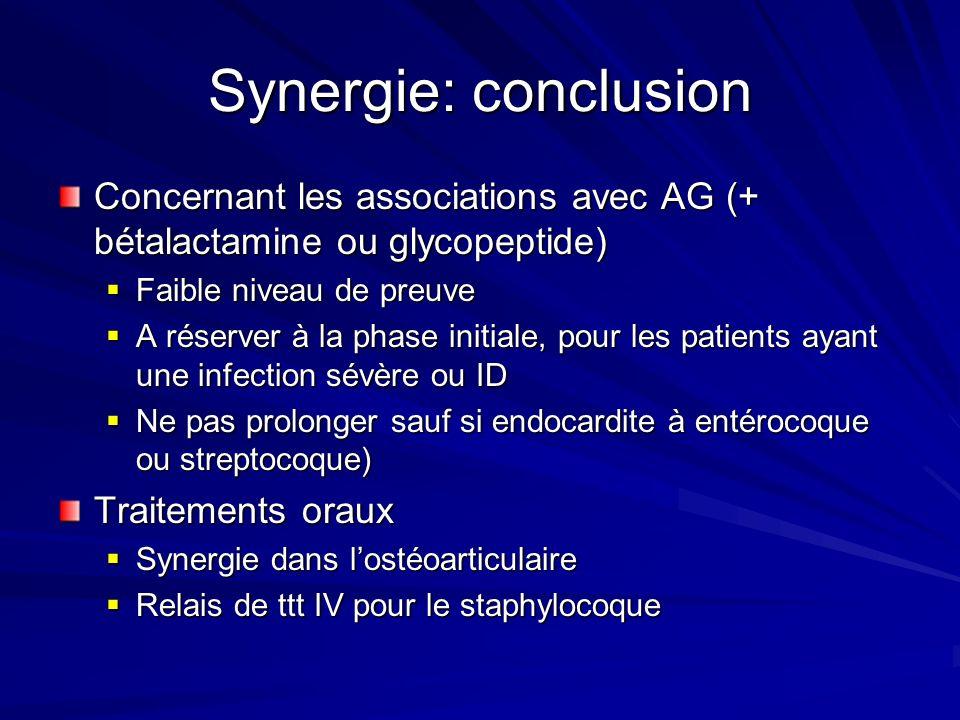 Synergie: conclusion Concernant les associations avec AG (+ bétalactamine ou glycopeptide) Faible niveau de preuve.