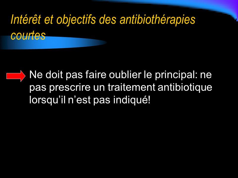Intérêt et objectifs des antibiothérapies courtes
