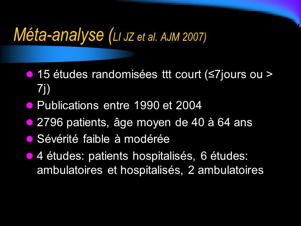 Méta-analyse (LI JZ et al. AJM 2007)