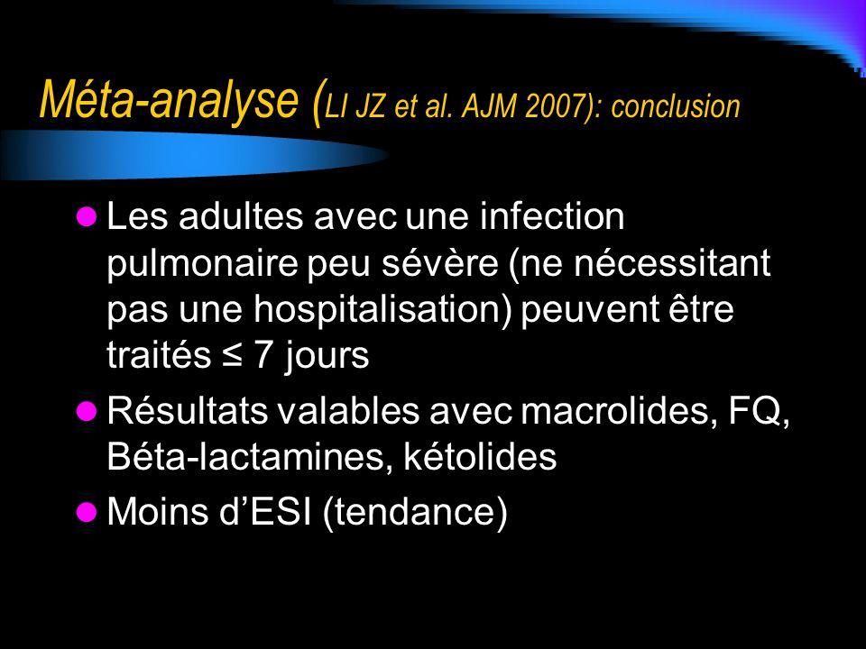 Méta-analyse (LI JZ et al. AJM 2007): conclusion