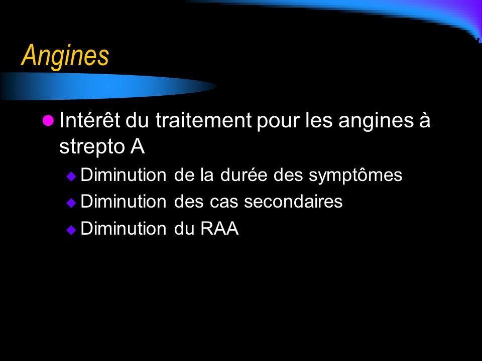 Angines Intérêt du traitement pour les angines à strepto A