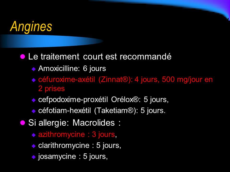 Angines Le traitement court est recommandé Si allergie: Macrolides :